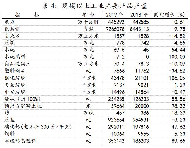 固原市gdp是多少_银川与固原的GDP总量之和,拿到陕西省排名如何